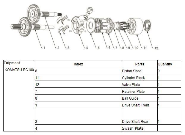 Excavator Hydraulic Main Pump Spare Parts For KOMATSU PC160