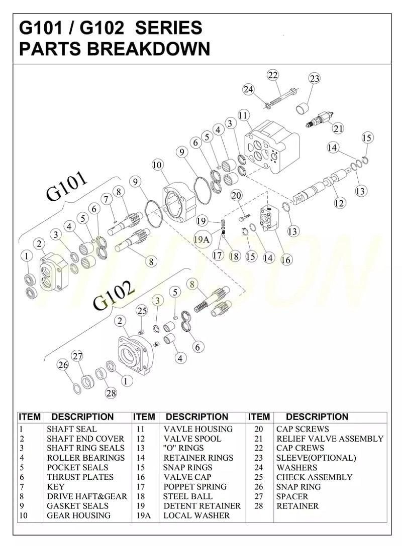 G101 G102 Hydraulic Gear Pump Dump Oil Pump Parker Series breakdown