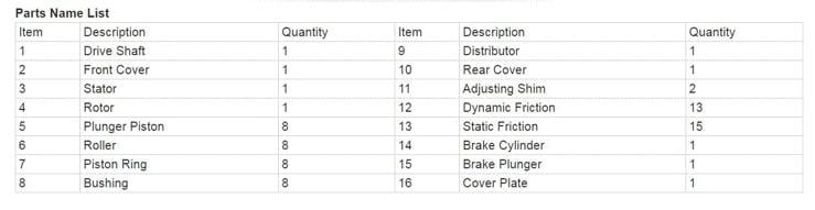 MCR parts list