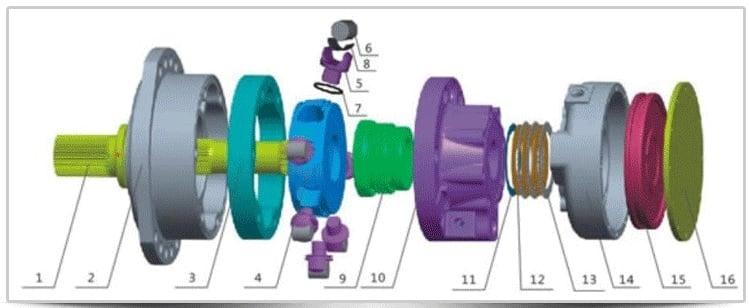MCR parts
