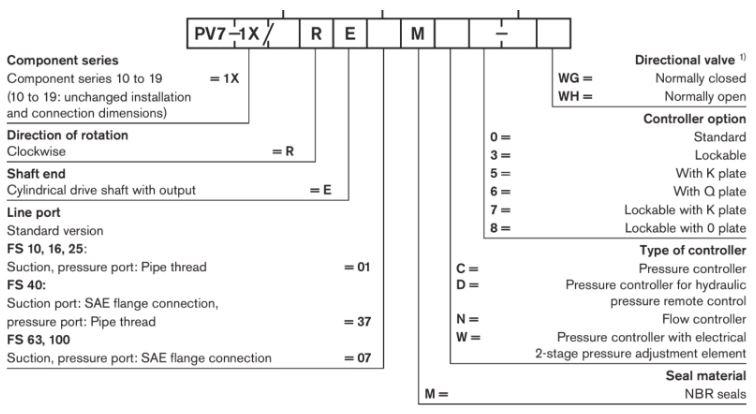 PV7 vane pump code